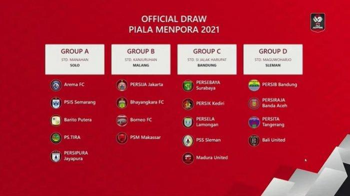 Persipura Jayapura Putuskan Tak Ambil Bagian Dalam Piala Menpora 2021, Begini Respon PSSI