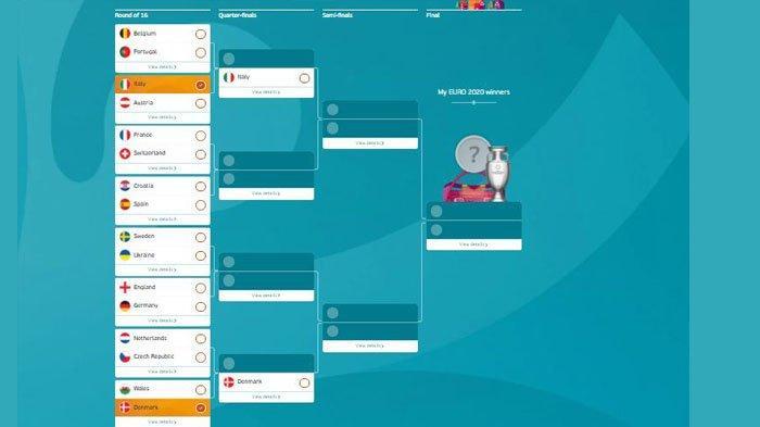 Calon Lawan TIMNAS Italia dan DENMARK di Perempat Final Euro 2020