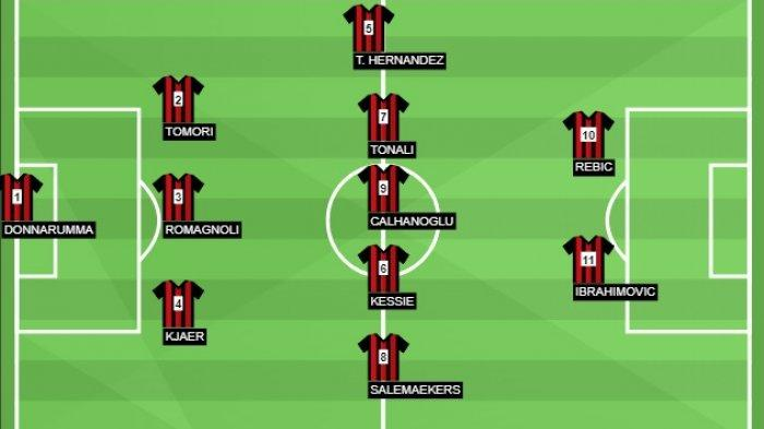 Formasi 3-5-2 AC Milan
