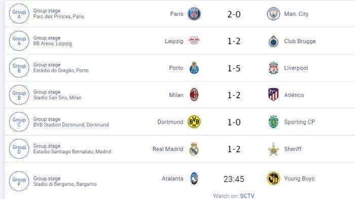 Hasil Liga Champions Tadi Malam dan Dini Hari, AC Milan Kalah, Inter Imbang, Liverpool Menang