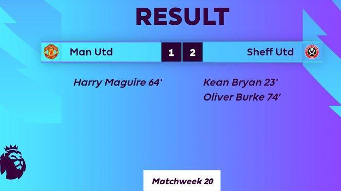 Klasemen Liga Inggris Setelah MU Kalah 1-2 di Old Trafford, Kamis (28/1/2021)