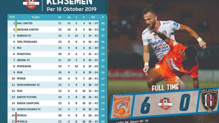Hasil Liga 1 2019 - Persib Menang Besar atas Persebaya, Bali United Kalah Telak, PSS Dekati 4 Besar