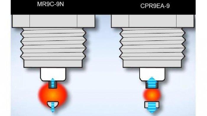 Info Otomotif : Busi Seperti Apa Yang Membuat Mesin Lebih Bertenaga ? Simak Ulasannya Di Sini