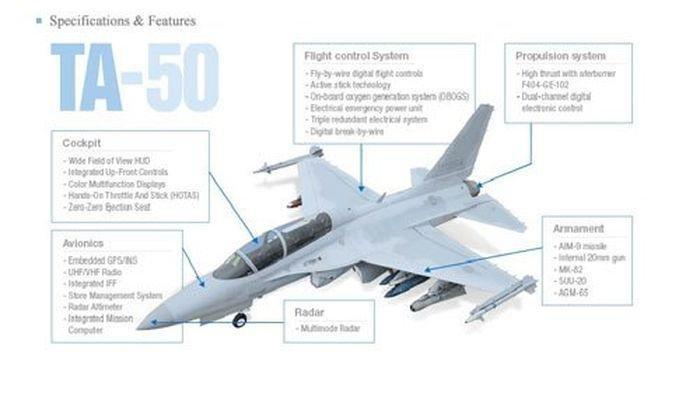 Indonesia Borong 6 Pesawat Tempur T-50i Golden Eagle, Ini Spesifikasinya