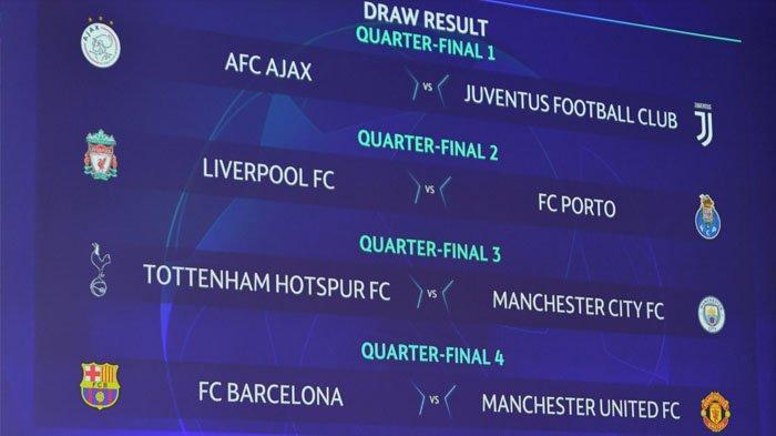 Jadwal Babak 8 Besar Liga Champions 2019 Tottenham Vs Manchester City dan Liverpool Vs FC Porto