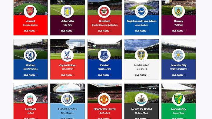 Klub-klub Liga Inggris