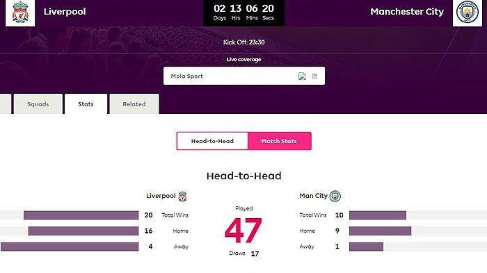 Jam Tayang Liverpool vs Man City Premier League Akhir Pekan Ini