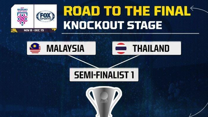 Jadwal LIVE STREAMING Piala AFF 2018 Malaysia Vs Thailand di TV1 atau Fox Sports