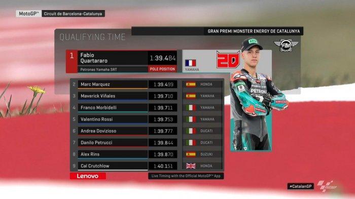 Jadwal MotoGP Catalunya dan Jam Tayang Trans 7 Malam Ini, Kesempatan Valentino Rossi