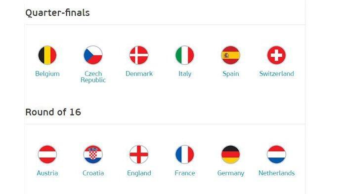 Jadwal Perempat Final Euro 2020, Timnas Inggris, Italia, Spanyol, Belgia