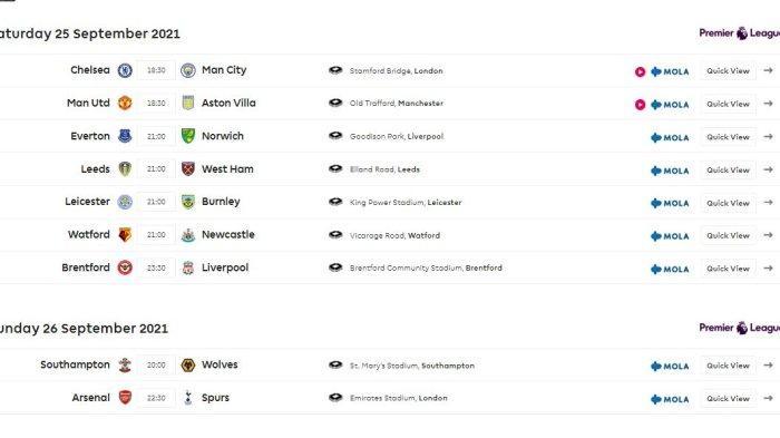 JADWAL Siaran Langsung Matchday 6 Liga Inggris: Tayang di Channel TV Premier League Mola TV