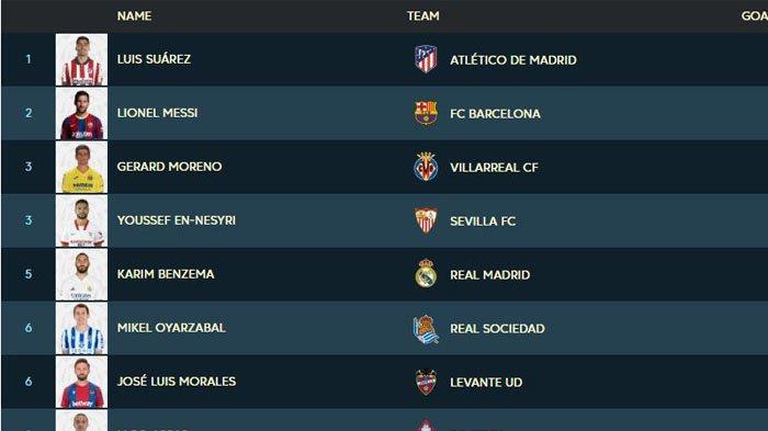 Kabar Top Skor Laliga Spanyol, Bintang Barca dan Atletico Madrid Cuma Selisih Satu Angka