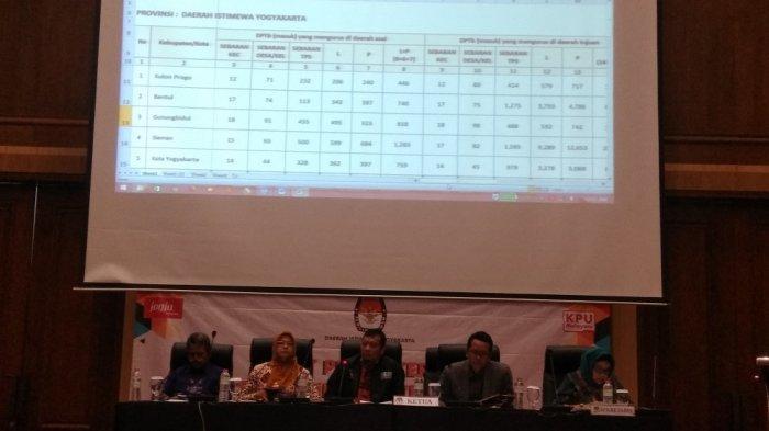KPU DIY Catat Jumlah Pemilih Masuk di Yogyakarta Sebanyak 45.544 Orang