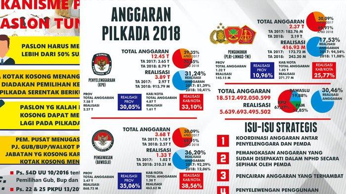 Kumpulan Kalimat Bijak Ajakan Mencoblos Di Pilkada Serentak 2018 Tribun Jogja