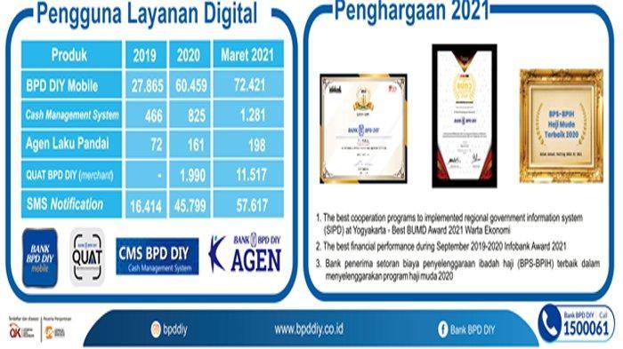 Layanan Digital dan Penghargaan