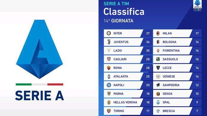 Jadwal Tayang Liga Italia Inter Milan As Roma Juventus Ac Milan Dan Lazio Halaman All Tribun Jogja