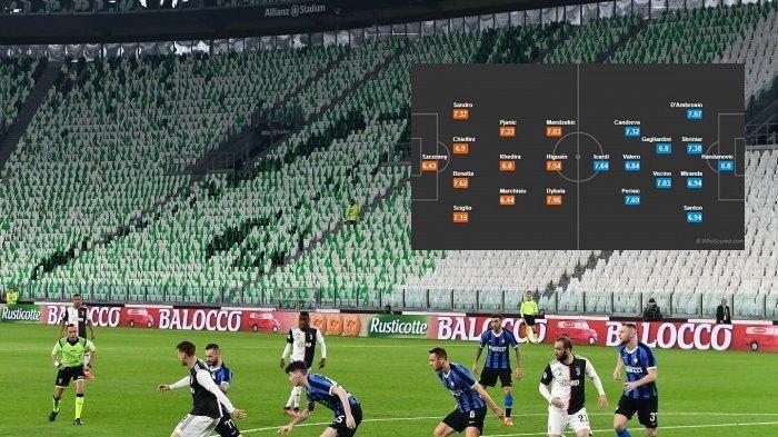 INTER MILAN vs JUVENTUS - Prediksi Skor Formasi Line Up H2H & Link Live Streaming TVRI Coppa Italia