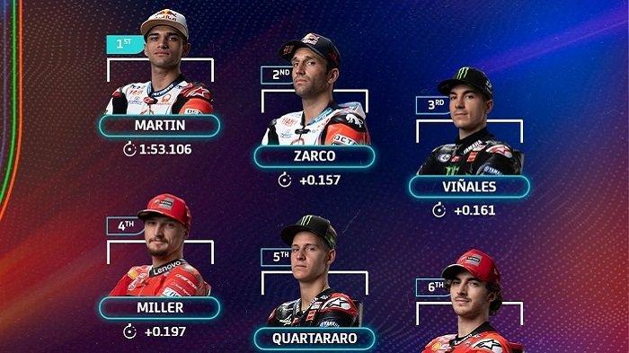 Live Streaming Moto GP Doha Hari Ini di Trans7 Fox Sports Siaran Langsung MotoGP 2021