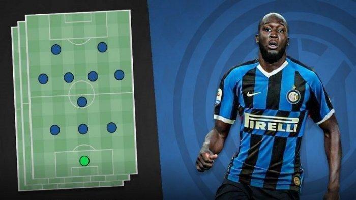Live Streaming RCTI / BeIN SPORTS 2 Inter Milan vs Sampdoria - Prediksi dan LINK Siaran