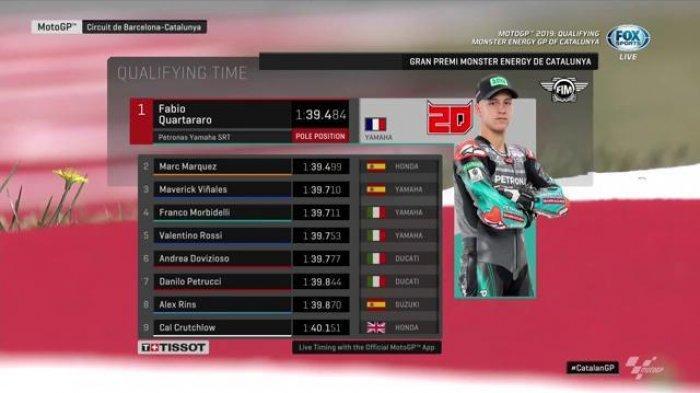 Live Trans7 Jadwal MotoGP 2019 Seri Catalunya Malam Ini, Fabio Quartararo Terdepan, Rossi Posisi 5