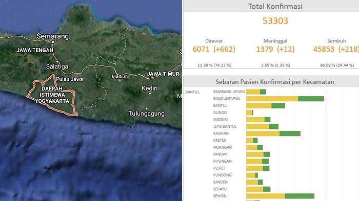 Lockdown Daerah Istimewa Yogyakarta Batal, Pakar Epidemiolog UGM Sarankan Ini