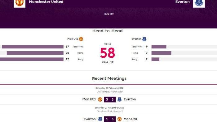 Setelah kemenangan atas Villarreal di Liga Champions, Manchester United (MU) akan melanjutkan Jadwal Liga Inggris mereka melawan Everton di Old Trafford, Sabtu (2/10/2021).