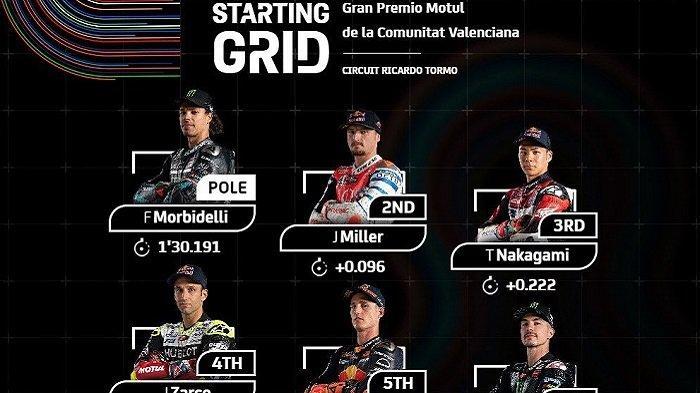 STARTING GRID MotoGP Valencia Hari Ini - LINK Siaran Live Streaming MotoGP Trans7 / FOX Sport 2