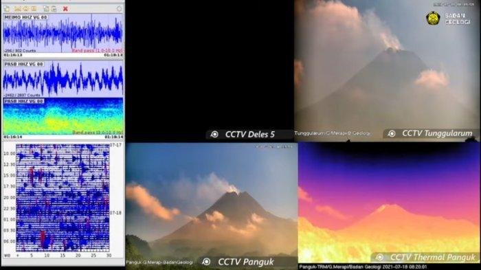 Gunung Merapi Luncurkan Dua Kali Guguran Lava Pijar