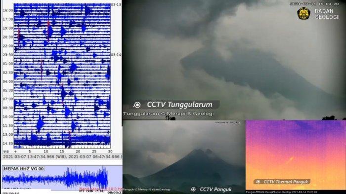 UPDATE Gunung Merapi, Keluarkan 9 Kali Guguran Lava Ke Arah Barat Daya Siang Tadi