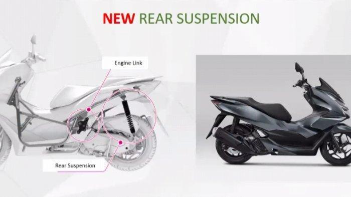 All New Honda PCX 160 dengan Teknologi Terbaru Resmi Mengaspal di Wilayah Yogyakarta