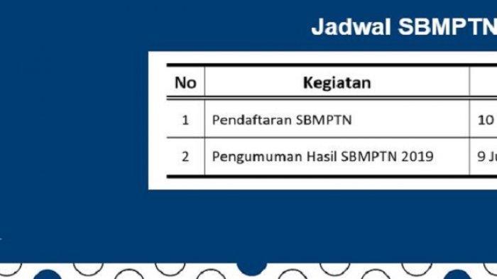 Pendaftaran SBMPTN Segera Ditutup, Ini Jadwal Pengumuman Hasil SBMPTN 2019