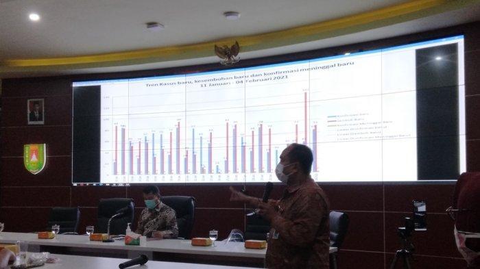 Penerapan PPKM Disebut mampu Turunkan Kasus Konfirmasi Positif COVID-19 di Kabupaten Magelang