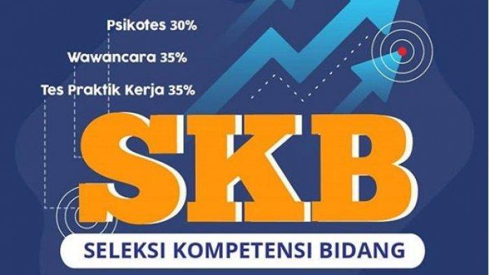 Pengumuman Hasil SKB CPNS Kemenag 2018 Bakal Dirilis, Pantau Kanal Info Penting Kemenag.go.id