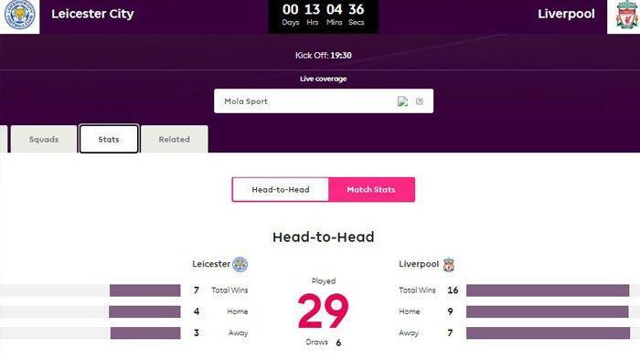 PREDIKSI Formasi Pemain Leicester City Vs Liverpool Liga Inggris Sabtu 13 Februari 2021