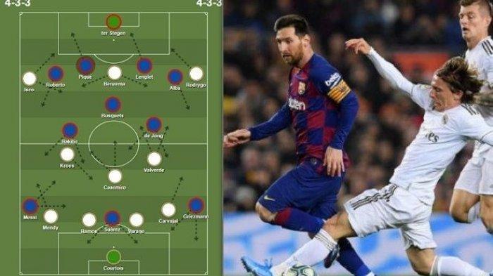 Siaran Langsung Liga Spanyol El Clasico REAL MADRID vs BARCELONA Hari Ini Tayang di Channel TV Apa