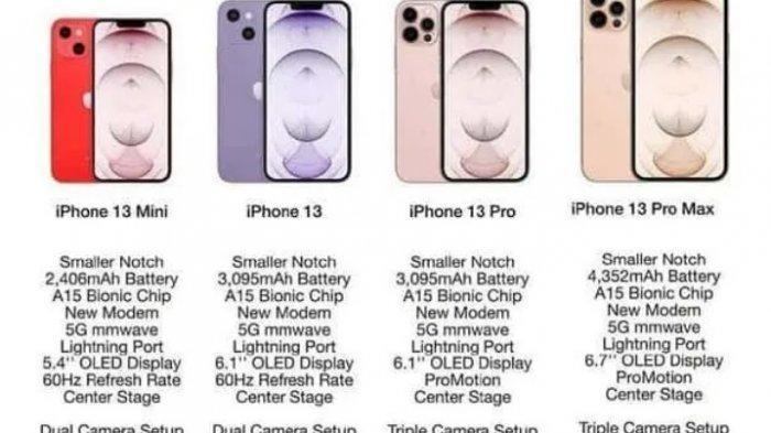 Spesifikasi iPhone 13.