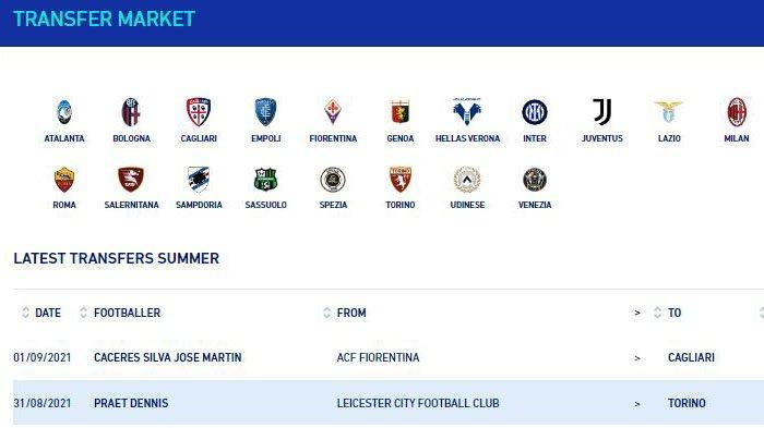 SUMMER TRANSFER Inter Milan, AC Milan, Juventus, AS Roma dan Lazio
