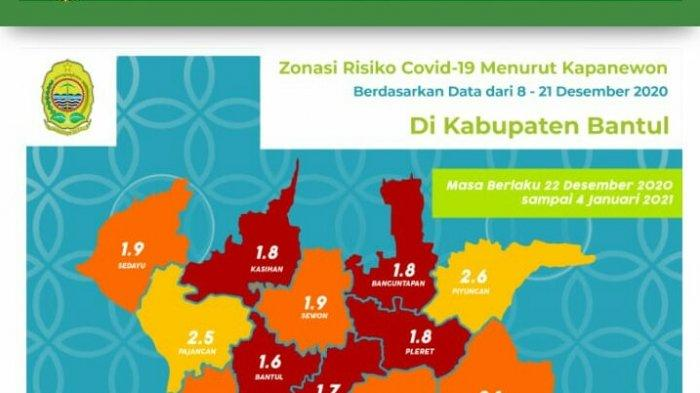 Mobilitas Tinggi Sebabkan Transmisi Lokal Merata, Lima Kecamatan di Bantul Jadi Zona Merah Covid-19
