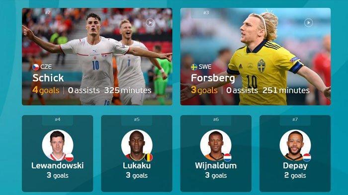 HASIL Pertandingan Tadi Malam Euro 2020, Catatan Top Skor Ronaldo Dibuntuti Pemain Ceko