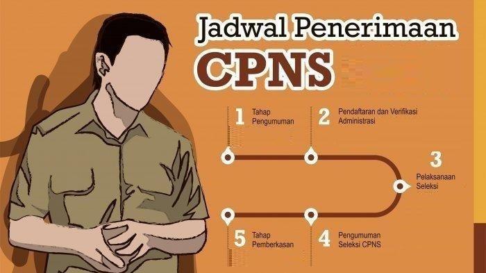 Ilustrasi - Update Informasi CPNS/PPPK 2021