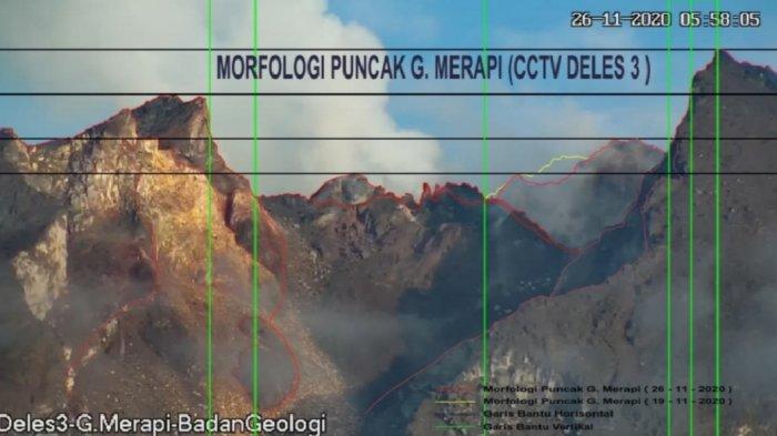UPDATE Kondisi Gunung Merapi, Intensitas GempaMeningkat Dibanding Minggu Lalu