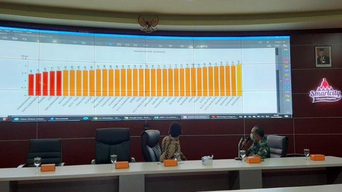 Kabupaten Magelang Masih Berada di Zona Oranye, Satgas Covid-19 Minta Jangan Lengah
