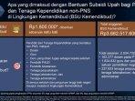 akses-infogtkkemdikbudgoid-cek-rekening-bank-pencairan-subsidi-gaji-kemendikbud.jpg