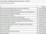bkn-imbau-pelamar-cek-link-status-instansi-verifikasi-seleksi-administrasi-cpns-2019.jpg