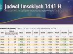 download-jadwal-shalat-dan-imsak-ramadhan-20201441-h-provinsi-jawa-timur.jpg