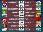 hasil-dan-klasemen-liga-1-2019-pekan-10.jpg