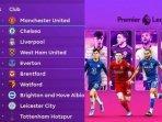 hasil-liga-inggris-matchday-i-tadi-malam-klasemen-sementara-premier-league-2021-2022.jpg