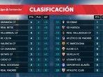 hasil-liga-spanyol-klasemen-la-liga-pekan-ii-real-madrid-di-papan-tengah-granada-memimpin.jpg
