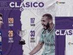 jadwal-liga-spanyol-live-bein-sports-catatan-el-clasico-barcelona-vs-real-madrid-di-camp-nou.jpg