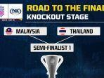 jadwal-live-streaming-piala-aff-2018-malaysia-vs-thailand-di-tv1-atau-fox-sports.jpg